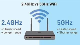 5 GHz network