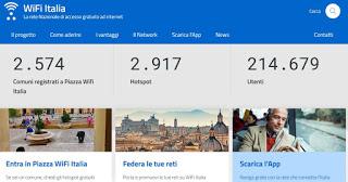 Free Wi-Fi Italy