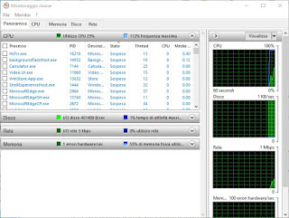 Resource monitoring