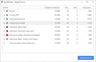 Chrome processes