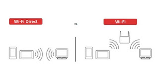 Wi-Fi Direct operation
