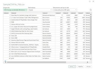 CSV Excel