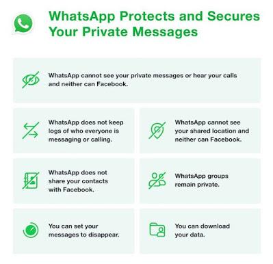 what whatsapp shares