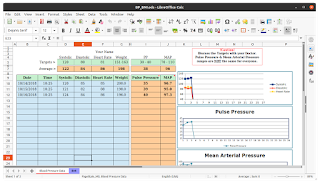 Features LibreOffice Calc