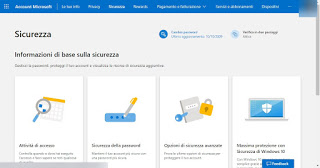 Password Microsoft