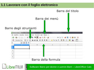 Libreoffice Calc tools